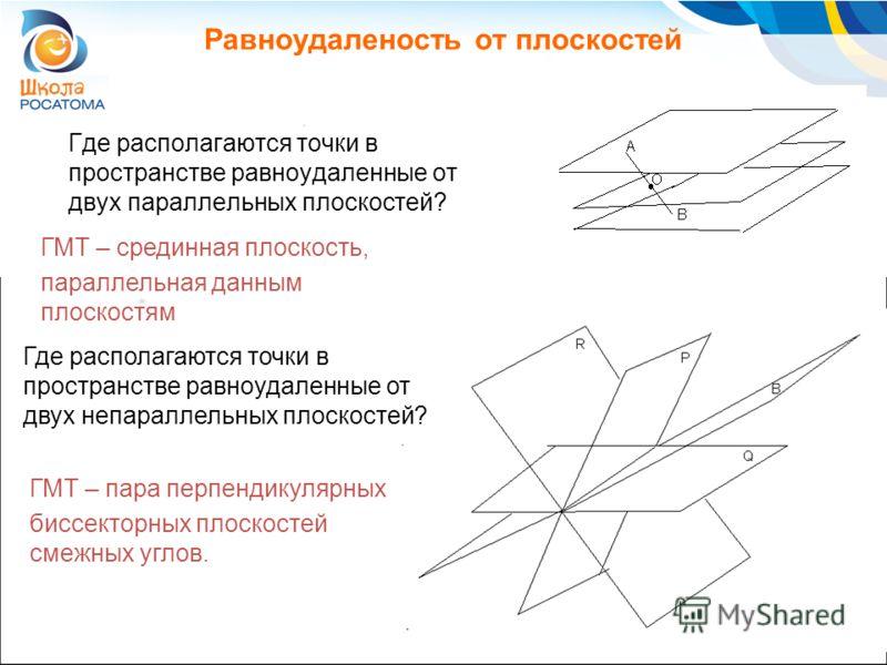 Равноудаленость от плоскостей Где располагаются точки в пространстве равноудаленные от двух параллельных плоскостей? ГМТ – срединная плоскость, параллельная данным плоскостям ГМТ – пара перпендикулярных биссекторных плоскостей смежных углов. Где расп