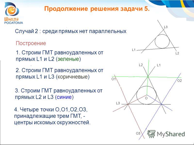 Продолжение решения задачи 5. Случай 2 : среди прямых нет параллельных 4. Четыре точки O,O1,O2,O3, принадлежащие трем ГМТ, - центры искомых окружностей. Построение 1. Строим ГМТ равноудаленных от прямых L1 и L2 (зеленые) 2. Строим ГМТ равноудаленных