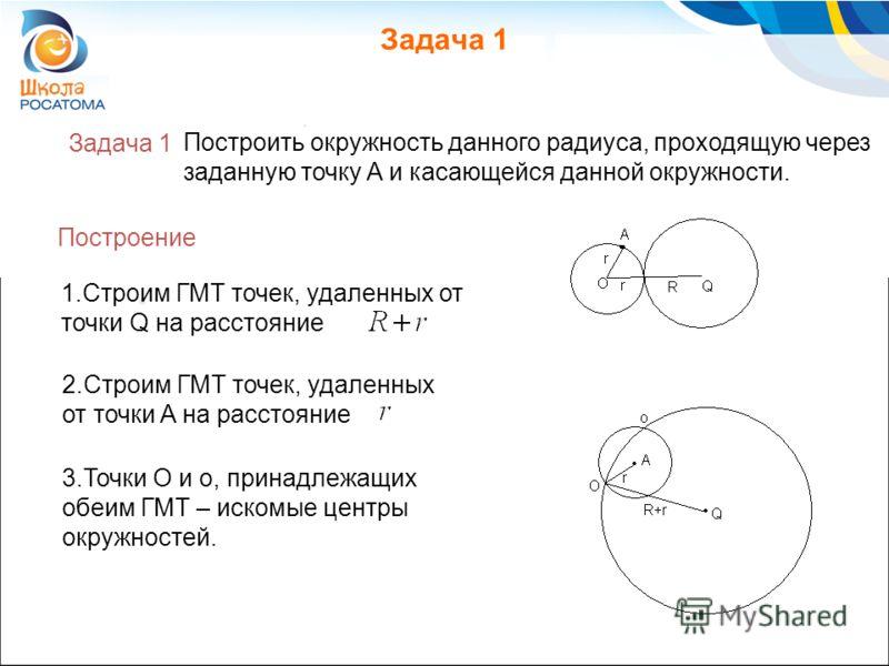 Задача 1 Построить окружность данного радиуса, проходящую через заданную точку A и касающейся данной окружности. Построение 1.Строим ГМТ точек, удаленных от точки Q на расстояние 2.Строим ГМТ точек, удаленных от точки A на расстояние 3.Точки O и o, п