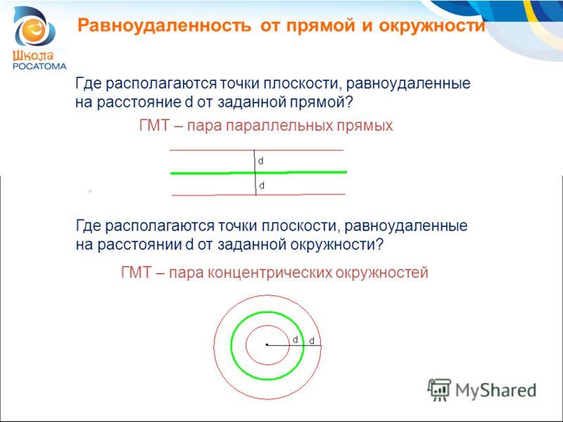 Равноудаленность от прямой и окружности Где располагаются точки плоскости, равноудаленные на расстояние d от заданной прямой? ГМТ – пара параллельных прямых Где располагаются точки плоскости, равноудаленные на расстоянии d от заданной окружности? ГМТ