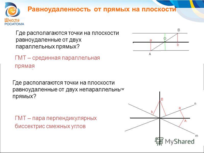 Равноудаленность от прямых на плоскости Где располагаются точки на плоскости равноудаленные от двух параллельных прямых? ГМТ – пара перпендикулярных биссектрис смежных углов ГМТ – срединная параллельная прямая Где располагаются точки на плоскости рав