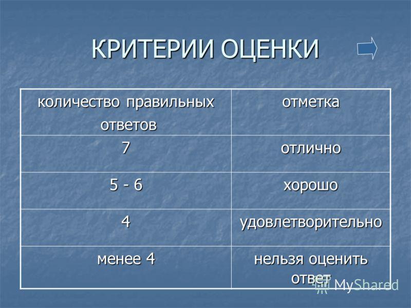 КРИТЕРИИ ОЦЕНКИ количество правильных ответов ответовотметка 7отлично 5 - 6 хорошо 4удовлетворительно менее 4 нельзя оценить ответ