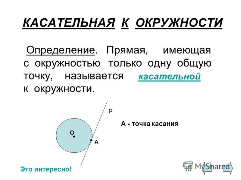 КАСАТЕЛЬНАЯ К ОКРУЖНОСТИ Определение. Прямая, имеющая с окружностью только одну общую точку, называется к окружности. А А - точка касания О р Это интересно! касательной