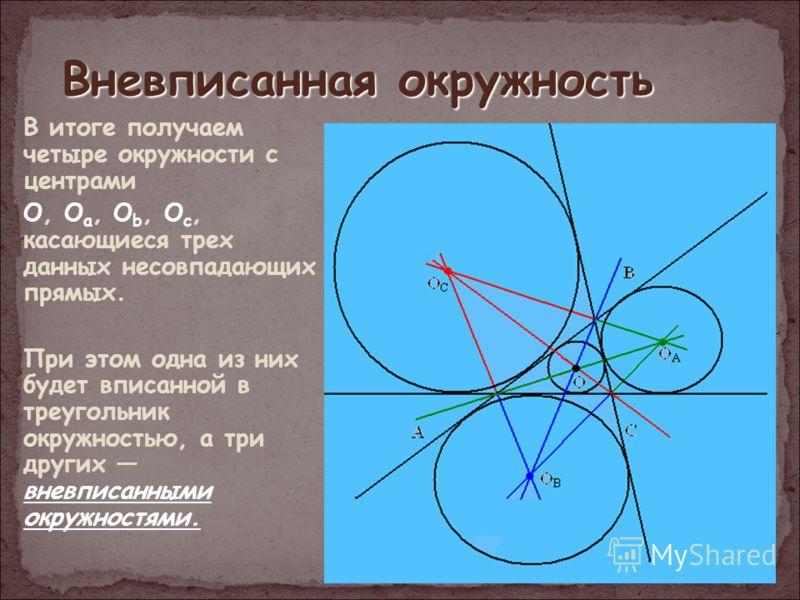 Вневписанная окружность В итоге получаем четыре окружности с центрами О, О а, O b, O c, касающиеся трех данных несовпадающих прямых. При этом одна из них будет вписанной в треугольник окружностью, а три других вневписанными окружностями.
