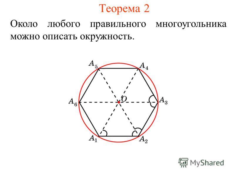Теорема 2 Около любого правильного многоугольника можно описать окружность.