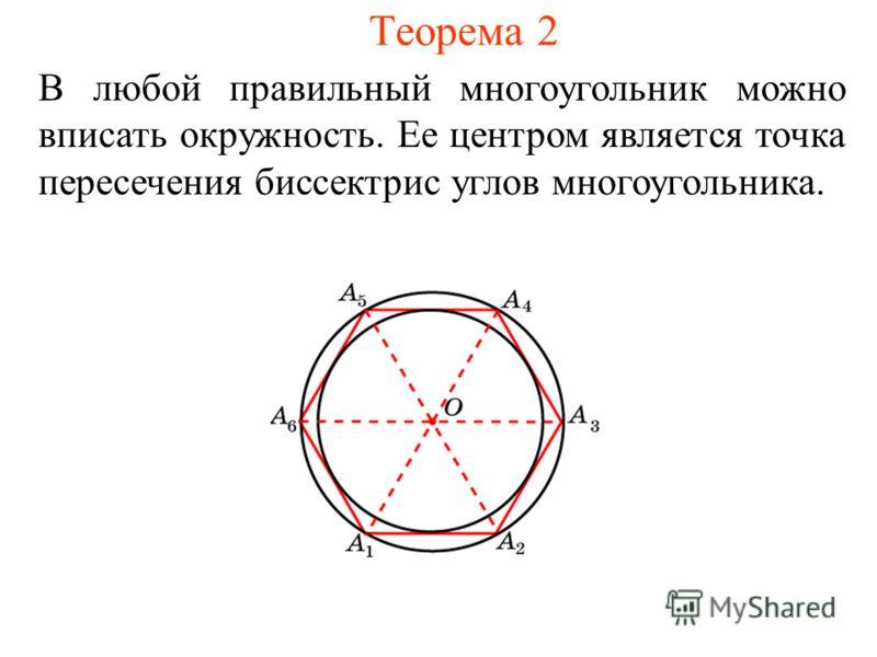Теорема 2 В любой правильный многоугольник можно вписать окружность. Ее центром является точка пересечения биссектрис углов многоугольника.