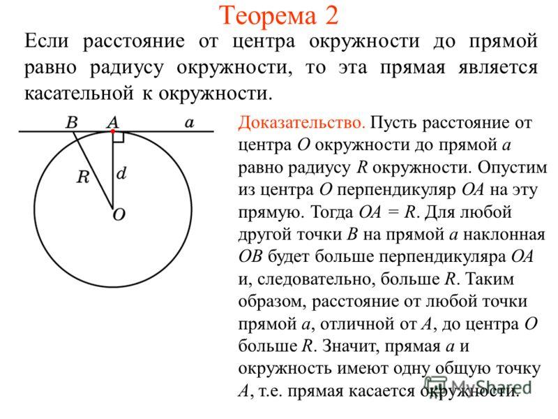 Теорема 2 Если расстояние от центра окружности до прямой равно радиусу окружности, то эта прямая является касательной к окружности. Доказательство. Пусть расстояние от центра О окружности до прямой а равно радиусу R окружности. Опустим из центра О пе