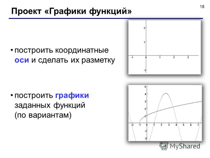 16 Проект «Графики функций» построить координатные оси и сделать их разметку построить графики заданных функций (по вариантам)