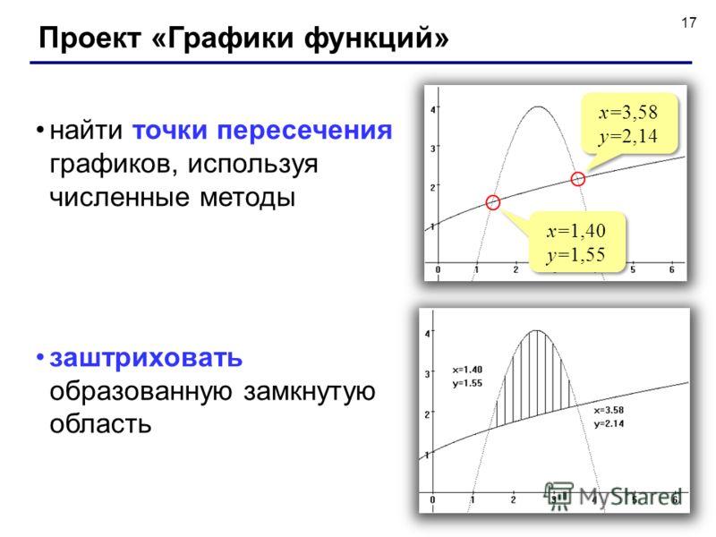 17 Проект «Графики функций» найти точки пересечения графиков, используя численные методы заштриховать образованную замкнутую область x=3,58 y=2,14 x=3,58 y=2,14 x=1,40 y=1,55 x=1,40 y=1,55