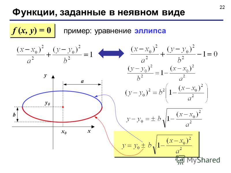 22 Функции, заданные в неявном виде f (x, y) = 0 x y a b x0x0 y0y0 пример: уравнение эллипса