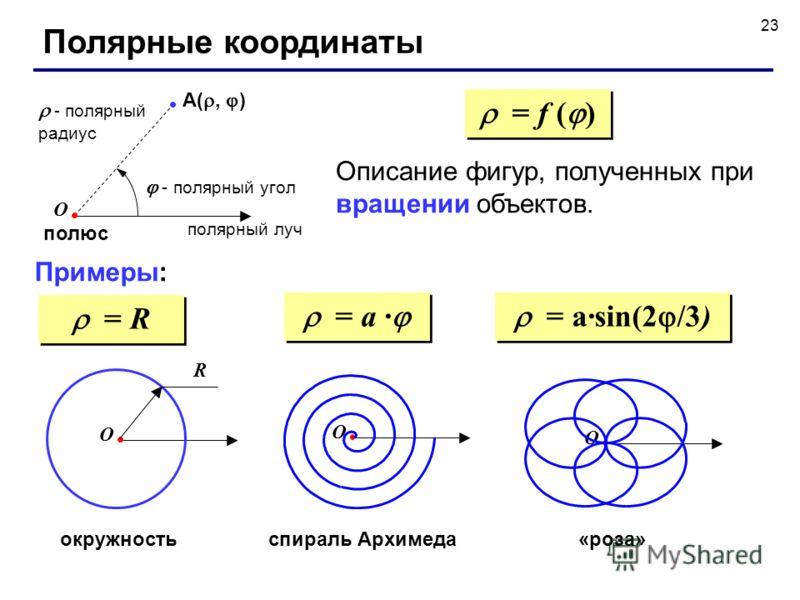 23 полюс Полярные координаты А(, ) - полярный угол - полярный радиус O полярный луч Примеры: Описание фигур, полученных при вращении объектов. = f ( ) = R окружность O R = a спираль Архимеда O O = asin(2 /3) «роза»