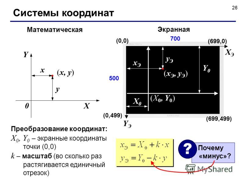26 Системы координат Математическая Экранная (0,0) XЭXЭ YЭYЭ 700 500 (699,499) (699,0) (0,499) (x, y) X Y x y 0 (X 0, Y 0 ) Y0Y0 X0X0 xЭxЭ yЭyЭ (x Э, y Э ) Преобразование координат: X 0, Y 0 – экранные координаты точки (0,0) k – масштаб (во сколько р