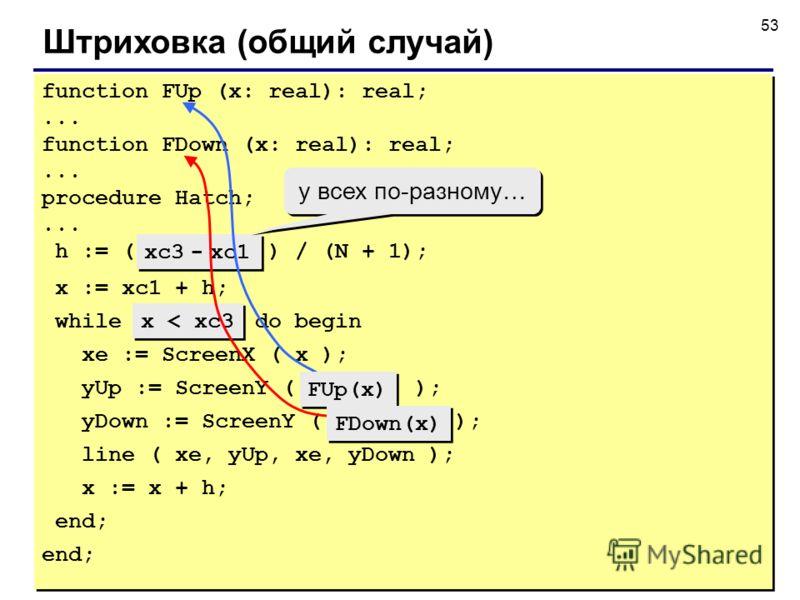 53 Штриховка (общий случай) function FUp (x: real): real;... function FDown (x: real): real;... procedure Hatch;... h := ( ? ) / (N + 1); x := xc1 + h; while ? do begin xe := ScreenX ( x ); yUp := ScreenY ( ? ); yDown := ScreenY ( ? ); line ( xe, yUp