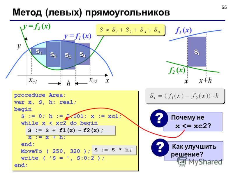 55 Метод (левых) прямоугольников x y x с2 x с1 h y = f 1 (x) y = f 2 (x) S1S1S1S1 S2S2S2S2 S3S3S3S3 S4S4S4S4 SiSiSiSi x x x+h f 1 (x) f 2 (x) procedure Area; var x, S, h: real; begin S := 0; h := 0.001; x := xc1; while x < xc2 do begin S := S + h*(f1