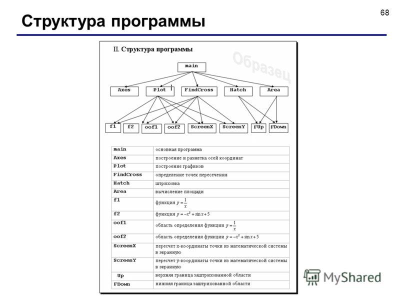 68 Структура программы