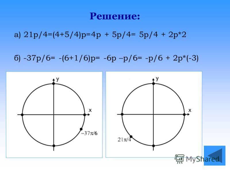 Решение: а) 21p/4=(4+5/4)p=4p + 5p/4= 5p/4 + 2p*2 б) -37p/6= -(6+1/6)p= -6p –p/6= -p/6 + 2p*(-3)