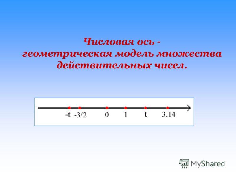 Числовая ось - геометрическая модель множества действительных чисел.