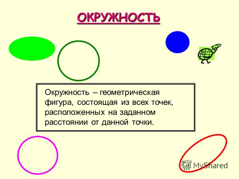 ОКРУЖНОСТЬ Окружность – геометрическая фигура, состоящая из всех точек, расположенных на заданном расстоянии от данной точки.