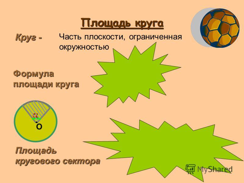 Площадь круга Круг - Часть плоскости, ограниченная окружностью Формула площади круга S=пR 2 Площадь кругового сектора S = пR 2 /360 O