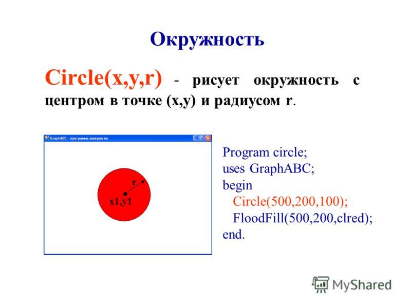 Circle(x,y,r) - рисует окружность с центром в точке (x,y) и радиусом r. Окружность Program circle; uses GraphABC; begin Circle(500,200,100); FloodFill(500,200,clred); end. x1,y1 r