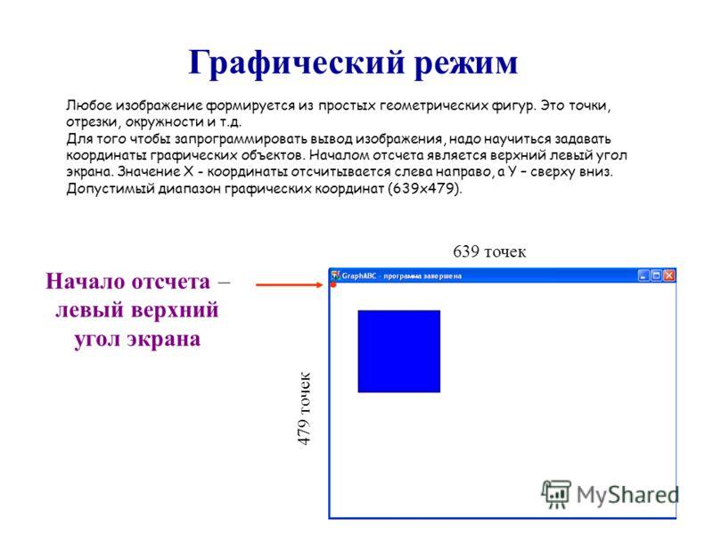Графический режим 639 точек 479 точек Начало отсчета – левый верхний угол экрана Любое изображение формируется из простых геометрических фигур. Это точки, отрезки, окружности и т.д. Для того чтобы запрограммировать вывод изображения, надо научиться з