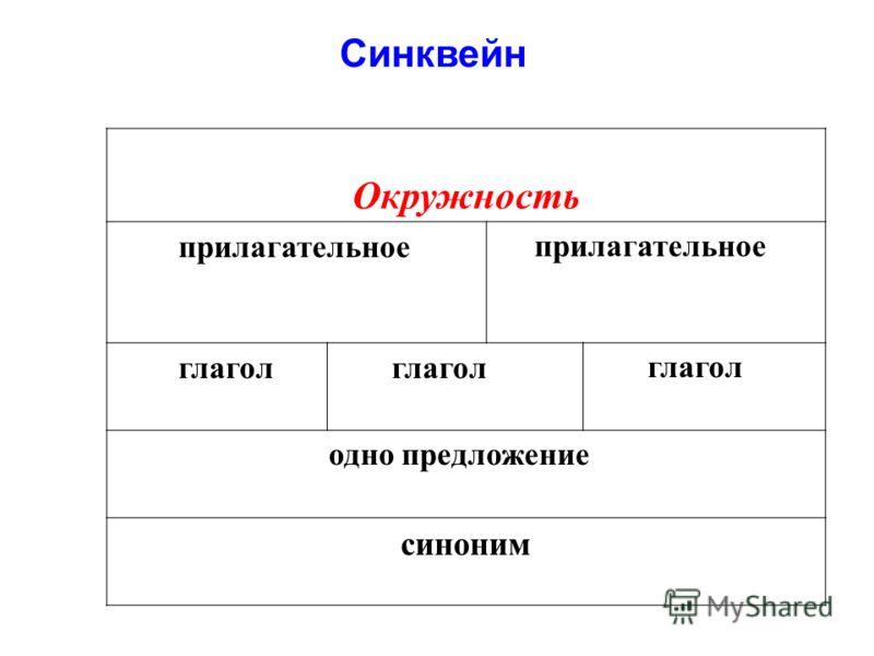 Синквейн Окружность прилагательное глагол одно предложение синоним