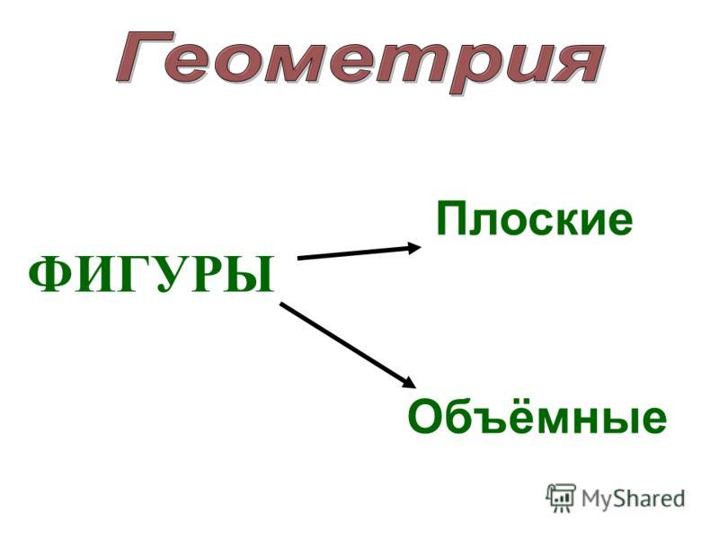 ФИГУРЫ Плоские Объёмные