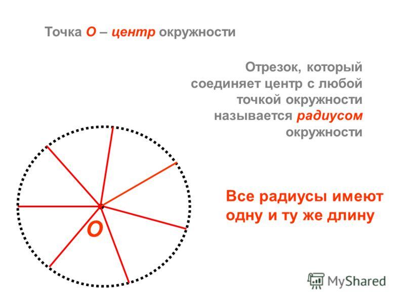 Точка О – центр окружности Отрезок, который соединяет центр с любой точкой окружности называется радиусом окружности О Все радиусы имеют одну и ту же длину