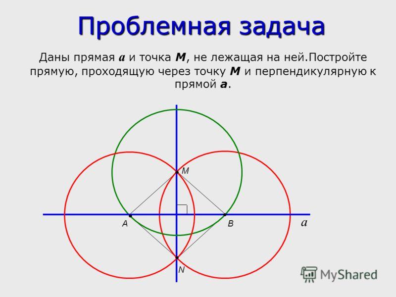 Проблемная задача М BA Даны прямая a и точка М, не лежащая на ней.Постройте прямую, проходящую через точку М и перпендикулярную к прямой a. N a
