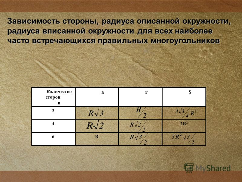 16 48 5 492873,5 4 324 3 16 42 2 362463 1 SPa4a4 rRN Вычисление площади правильного многоугольника, его стороны и радиуса вписанной окружности и радиуса вписанной окружности
