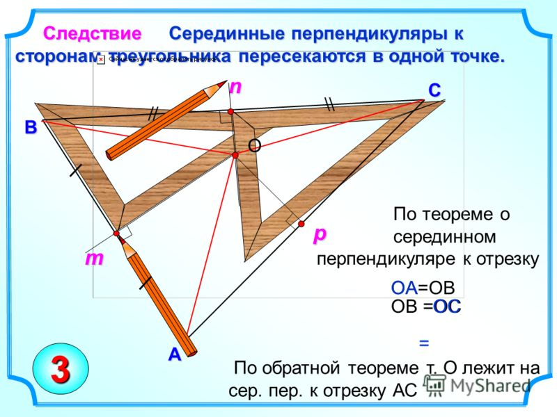 По теореме о серединном перпендикуляре к отрезку Серединные перпендикуляры к сторонам треугольника пересекаются в одной точке. C B Следствие A m р ОA=ОB ОB =ОC = По обратной теореме т. О лежит на сер. пер. к отрезку АС ОAОA ОCОCn О3