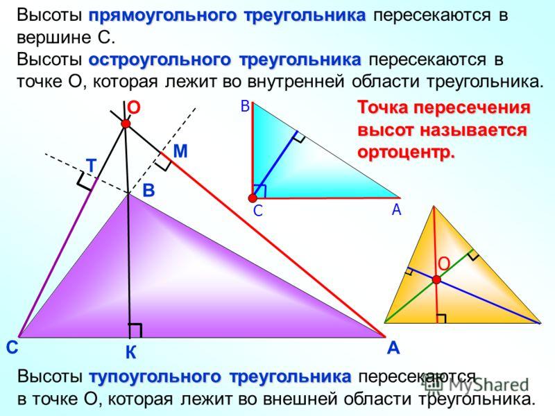 А В С К М O Т тупоугольного треугольника Высоты тупоугольного треугольника пересекаются в точке О, которая лежит во внешней области треугольника. прямоугольного треугольника Высоты прямоугольного треугольника пересекаются в вершине С. остроугольного