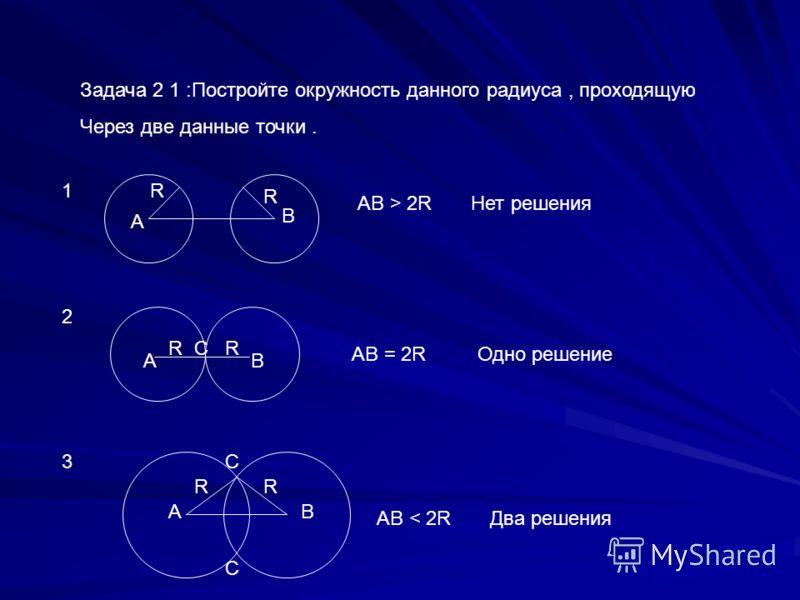 Задача 2 1 :Постройте окружность данного радиуса, проходящую Через две данные точки. 1 А В R R AB > 2R 2 AB RRC AB = 2R 3 AB C C RR AB < 2R Нет решения Одно решение Два решения
