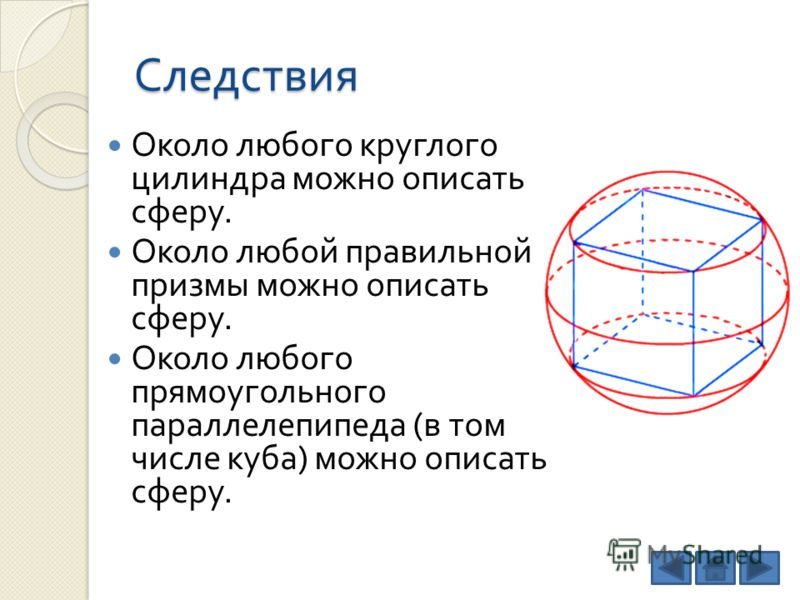Следствия Около любого круглого цилиндра можно описать сферу. Около любой правильной призмы можно описать сферу. Около любого прямоугольного параллелепипеда ( в том числе куба ) можно описать сферу.