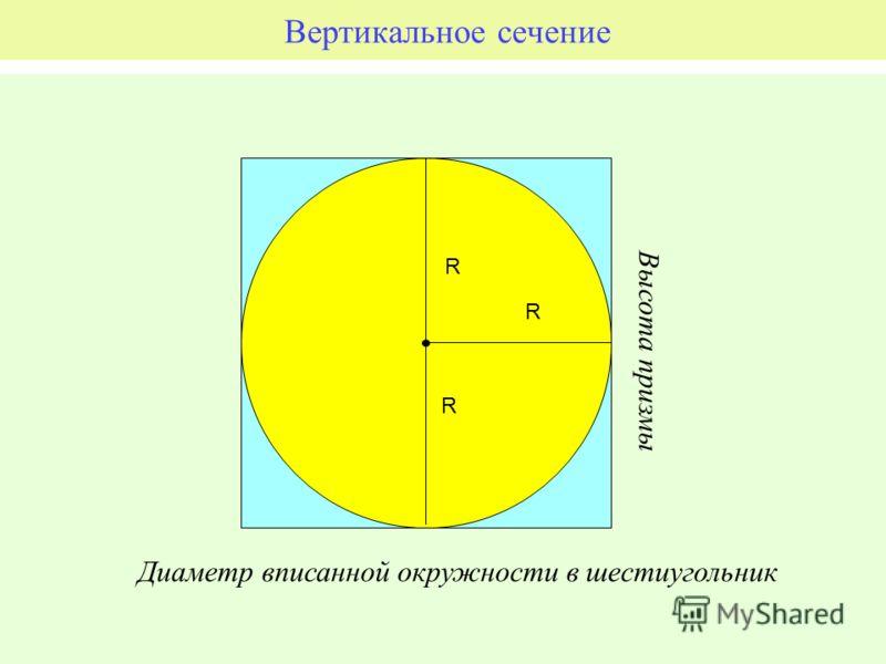 Вертикальное сечение Диаметр вписанной окружности в шестиугольник R Высота призмы R R