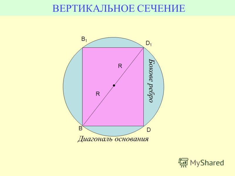 ВЕРТИКАЛЬНОЕ СЕЧЕНИЕ R R Диагональ основания Бокове ребро B B1B1 D1D1 D