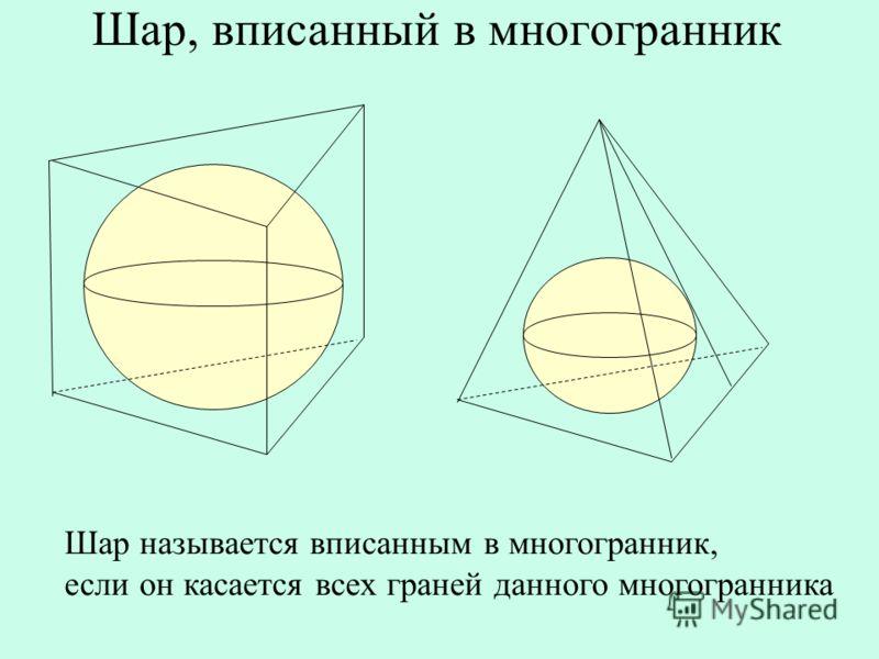 Шар, вписанный в многогранник Шар называется вписанным в многогранник, если он касается всех граней данного многогранника