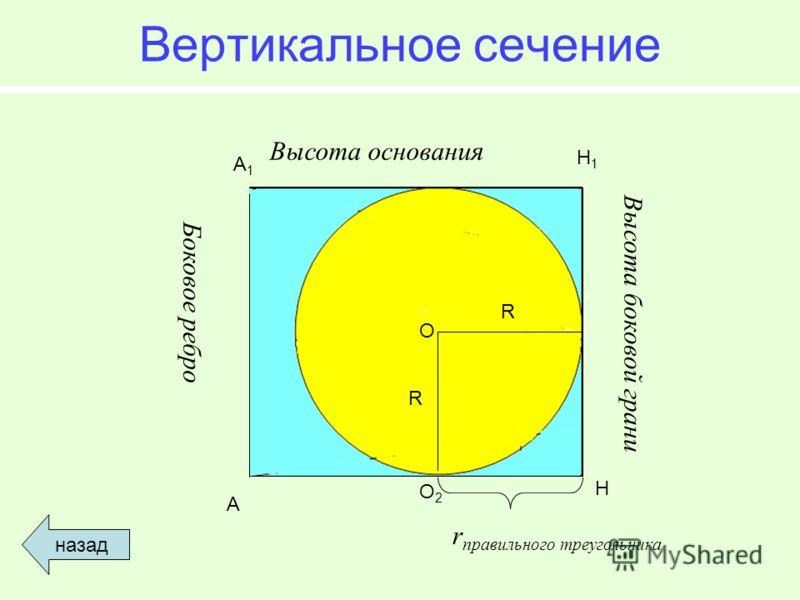 Вертикальное сечение Высота основания Высота боковой грани Боковое ребро r правильного треугольника R R A H O2O2 A1A1 H1H1 O назад