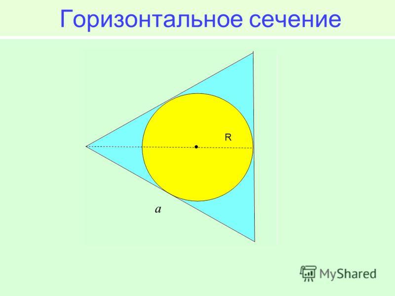 Горизонтальное сечение R а
