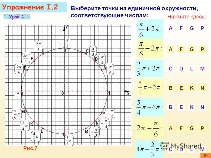 Упражнение I.1 Назовите по одному положительному или отрицательному числу, которые не записаны на модели единичной окружности, но соответствуют каждой из узловых точек. Выбери ответ: Рис.6 На упражнение I.2 Урок 1