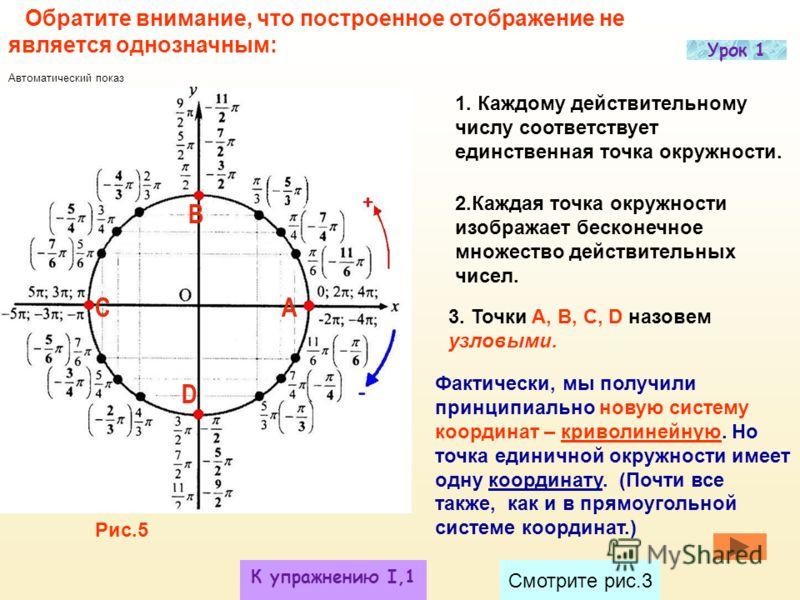 Так как длина окружности вычисляется по формуле, то можно получить изображение таких чисел на окружности как: Рис.4 Урок 1