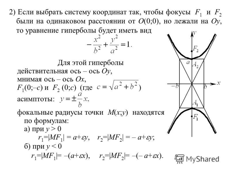 2) Если выбрать систему координат так, чтобы фокусы F 1 и F 2 были на одинаковом расстоянии от O(0;0), но лежали на Oy, то уравнение гиперболы будет иметь вид Для этой гиперболы действительная ось – ось Oy, мнимая ось – ось Ox, F 1 (0;–c) и F 2 (0;c)