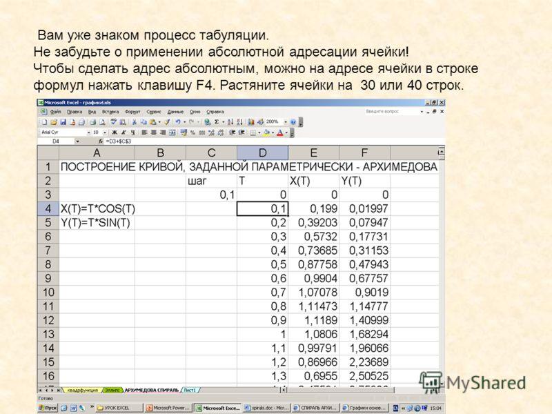 Вам уже знаком процесс табуляции. Не забудьте о применении абсолютной адресации ячейки! Чтобы сделать адрес абсолютным, можно на адресе ячейки в строке формул нажать клавишу F4. Растяните ячейки на 30 или 40 строк.
