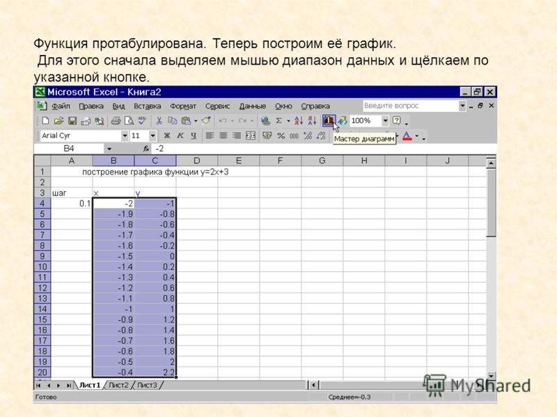 Функция протабулирована. Теперь построим её график. Для этого сначала выделяем мышью диапазон данных и щёлкаем по указанной кнопке.