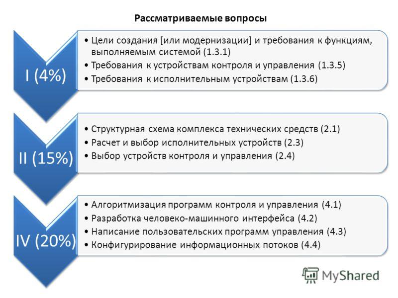 Рассматриваемые вопросы I (4%) Цели создания [или модернизации] и требования к функциям, выполняемым системой (1.3.1) Требования к устройствам контроля и управления (1.3.5) Требования к исполнительным устройствам (1.3.6) II (15%) Структурная схема ко