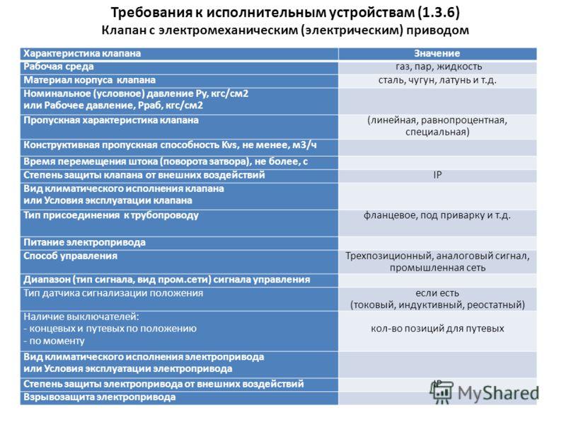 Требования к исполнительным устройствам (1.3.6) Характеристика клапанаЗначение Рабочая среда газ, пар, жидкость Материал корпуса клапанасталь, чугун, латунь и т.д. Номинальное (условное) давление Py, кгс/см2 или Рабочее давление, Pраб, кгс/см2 Пропус