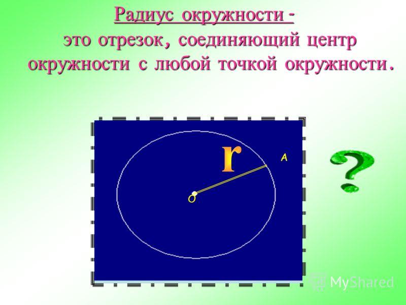 Окружность – геометрическая фигура, состоящая из точек плоскости, равноудаленных от данной точки.