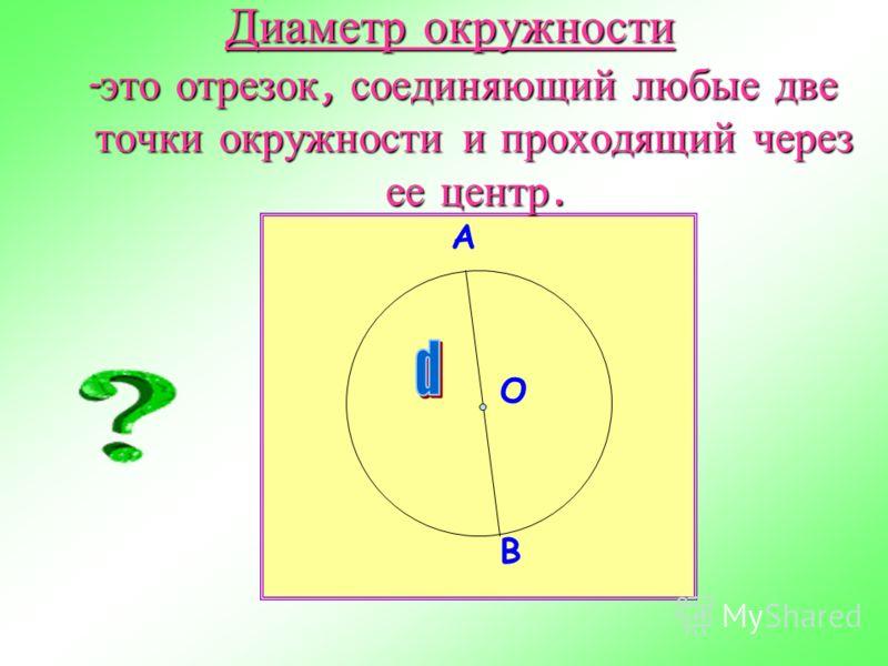 Радиус окружности - это отрезок, соединяющий центр окружности с любой точкой окружности. это отрезок, соединяющий центр окружности с любой точкой окружности. А О