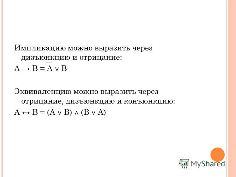 Импликацию можно выразить через дизъюнкцию и отрицание: А В = А ˅ В Эквиваленцию можно выразить через отрицание, дизъюнкцию и конъюнкцию: А В = (А ˅ В) ˄ (В ˅ А)