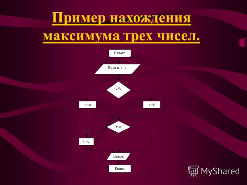 2. Стрелки на линиях связи можно не ставить при направлении сверху вниз и слева направо; 3. Противоположные направления обязательно указывают стрелкой на линии. 4. Для удобства блоки могут помечаться метками (буквами или цифрами). 5. Внутри блока вво